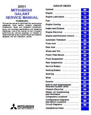 2001-Mitsubishi-Galant-Service-Manual-PDF